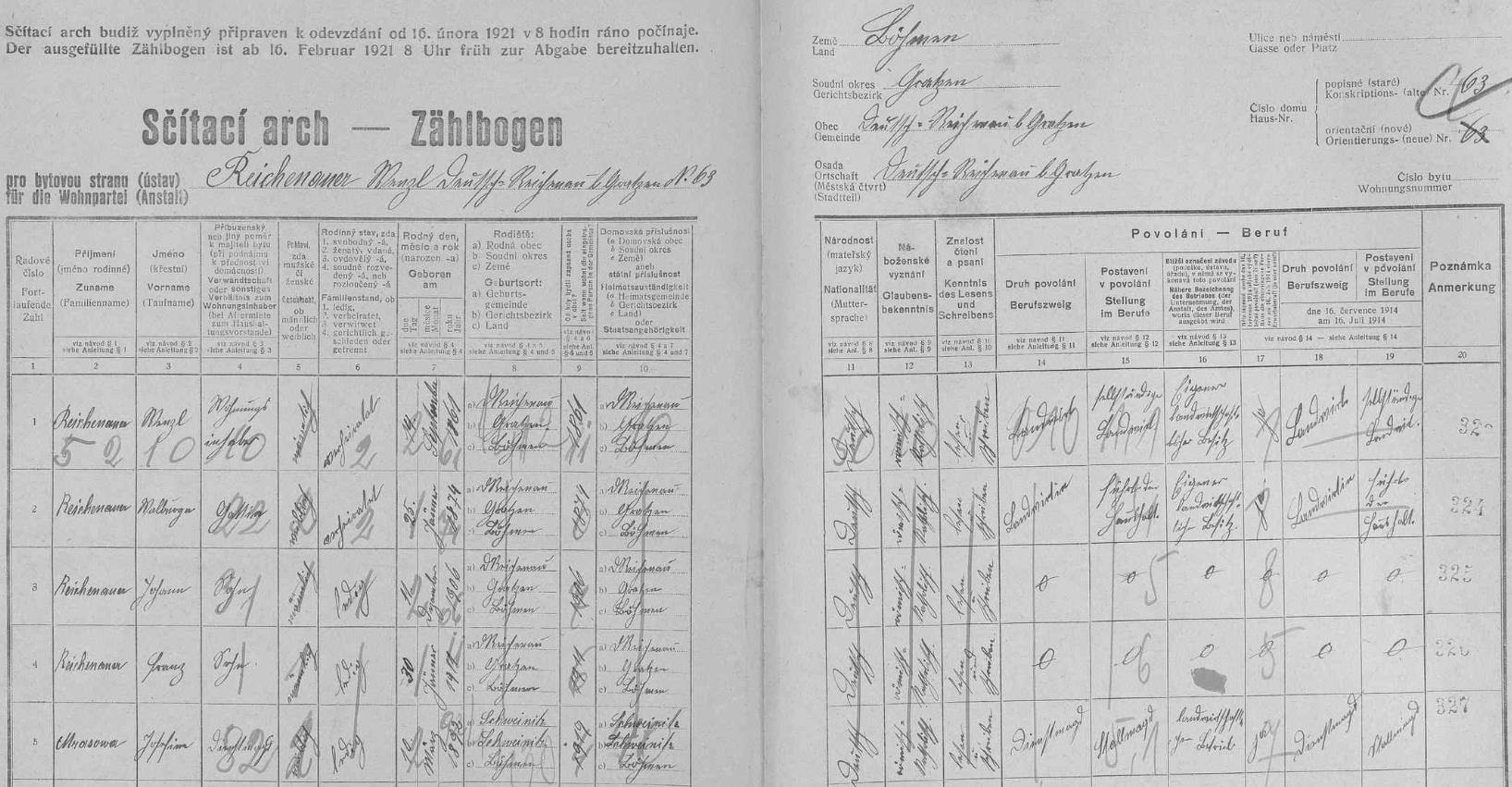 Arch sčítání lidu z roku 1921 pro statek čp. 63 v Rychnově u Nových Hradů, kde bydlili manželé Wenzl (*1861) a Walburga (*1874) se syny Johannem (*1906) a Franzem (*1911), jakož i se služebnou Josefinou Mrázovou (zde příjmení psáno Mrassova) z trhových Svinů (Schweinitz)