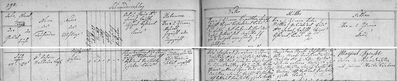 Záznam o narození otcově v záblatské křestní matrice
