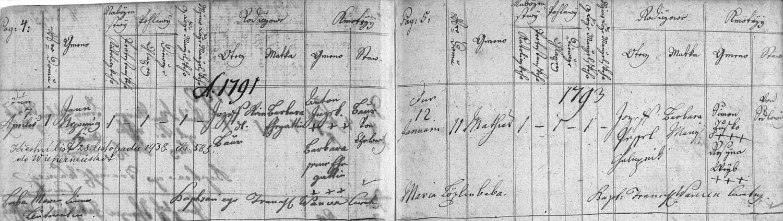 Záznam němčické křestní matriky o narození otcově