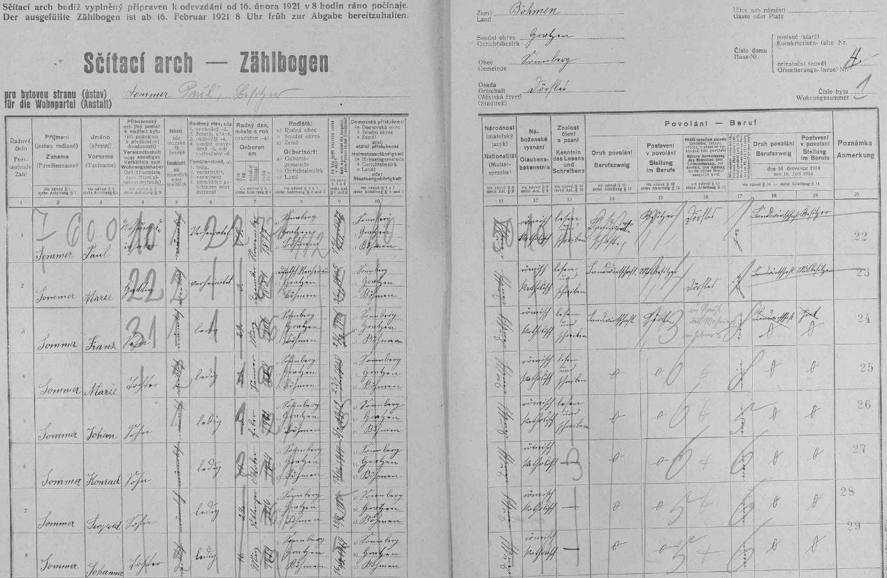 Arch sčítání lidu z roku 1921 pro stavení čp. 4 ve vsi Dörfles (Vesce) s rodinou Sommerovou i se synem Franzem