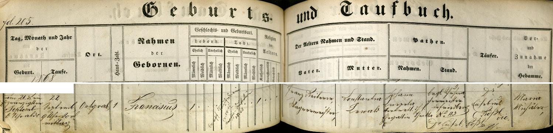 Záznam o jeho narození v křestní matrice štýrské farní obce Friedberg