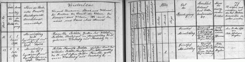 Záznam malonstské úmrtní matriky o skonu jeho první manželky necelé dva roky po svatbě, následovaném po měsíci úmrtím jejich dvouleté dcerky