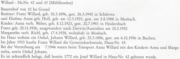 Záznam o jejím rodném stavení v Šitboři