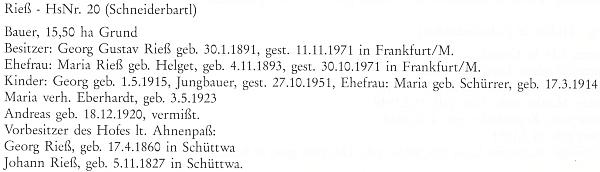 Záznam o  stavení čp. 20 v Šitboři a jeho obyvatelích