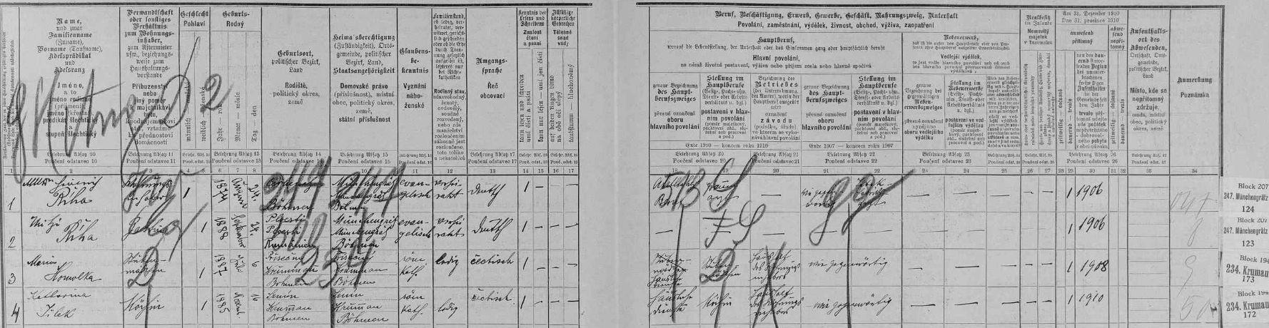 Arch sčítání lidu z roku 1910 pro dům čp. 16 na českobudějovickém náměstí, kde bydlel se svou ženou a českou služebnou i kuchařkou