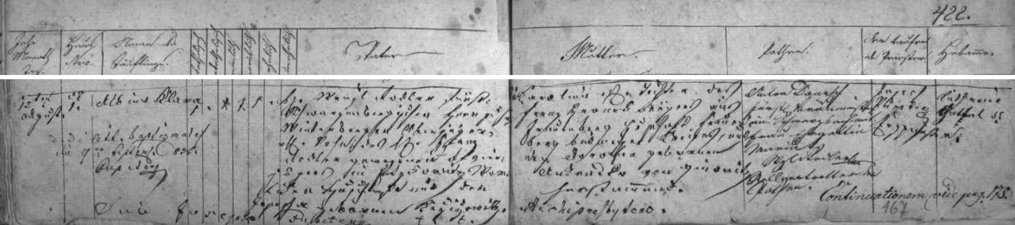 Záznam vimperské křestní matriky o narození jeho sestry Albiny Klary dne 12. srpna roku 1834 na zdejším zámku (Nr. 1) Wenzelu a Karolině Rodlerovým provází i podpis dívčina otce, který tu zastupoval její kmotry, jimiž byli sládek (Bräumeister) pivovaru ve Schwarzenbergu v bavorských Frankách Anton Danesch a jeho žena Maria