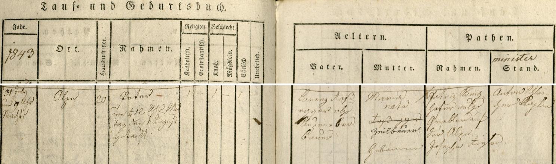 Záznam o jeho narození v křestní matrice farní obce Krieglach ve Štýrsku
