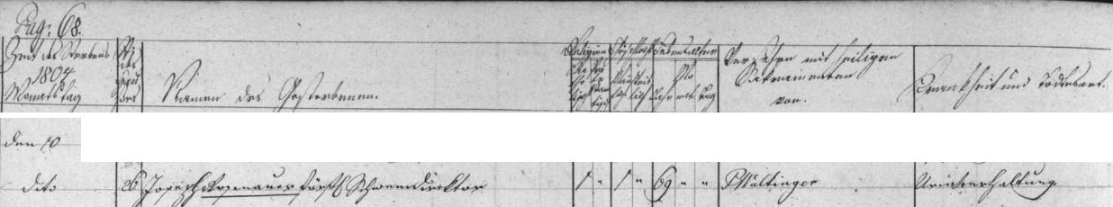 Záznam o jeho úmrtí dne 10. března roku 1804 v Českém Krumlově - knížecí plavební ředitel skonal tu v domě čp. 26 tehdejšího značení v 69 letech