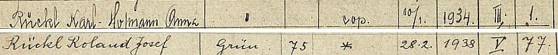 Záznamy v indexu matriky v Zelené Hoře svatbě rodičů a o jeho narození