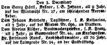 """Jeho jméno tu vidíme na seznamu """"ve Vídni zemřelých"""" v pravidelné tehdy příloze Wiener Zeitung"""