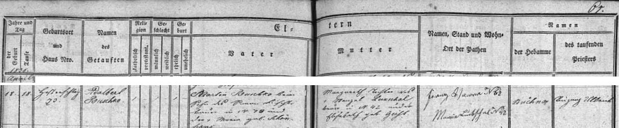Podle záznamu v křestní matrice farní obce Člunek (Hosterschlag) narodil se zdejšímu rolníkovi Martinu Ruschko (jeho otec hospodařil na téže usedlosti předtím se svou ženou Marií, roz. Schönhansovou) a jeho ženě Margareth, dceři Wenzla Lukschala, rolníka ze zdejší usedlosti čp. 42, a jeho manželky Elisabeth, roz. Geistové