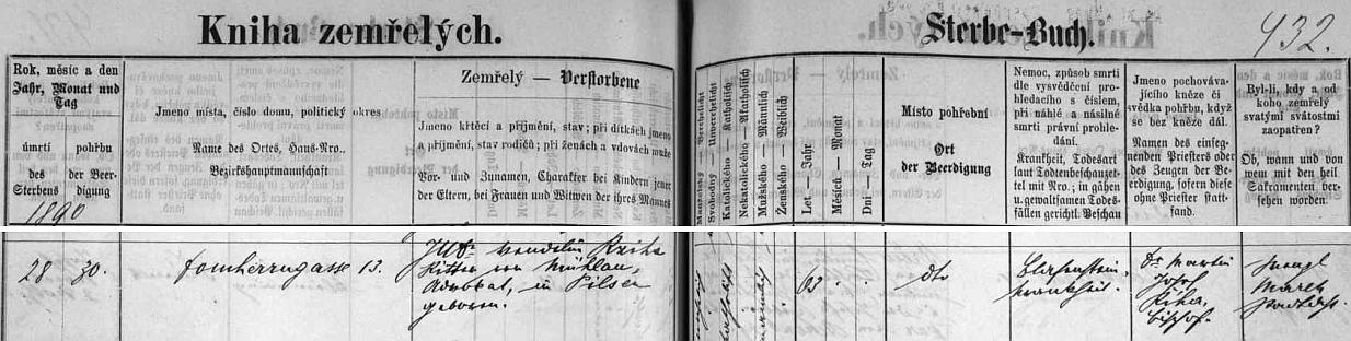 """Ze záznamu v českobudějovické knize zemřelých vyplývá, že ho pochovával sám biskup Říha, jeho česky se píšící """"jmenovec"""""""