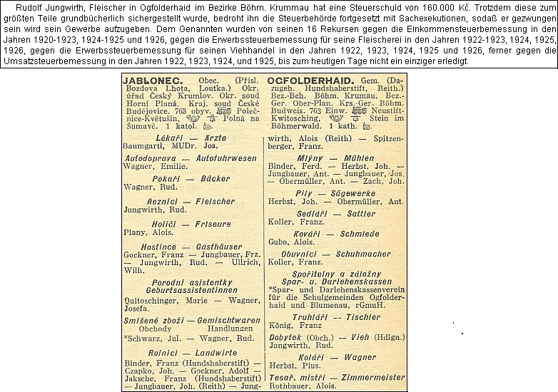 Řezník a obchodník s dobytkem v Jablonci v Jablonci Rudolf Jungwirth (viz adresář obce) stal se v roce 1927 předmětem interpelace německých poslanců v československém parlamentu jako příklad ohrožení provozovatelů živností daňovými uřady republiky - pro informaci lze doložit z Adresáře RČS, kolik jen živnostníků tehdy v Jablonci bylo