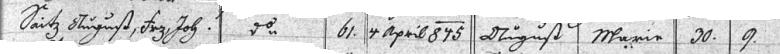 Záznam indexu postoloprtské matriky o jeho zdejším narození rodičům Augustu a Marii Saitzovým dne 4. dubna roku 1845 v domě čp. 61