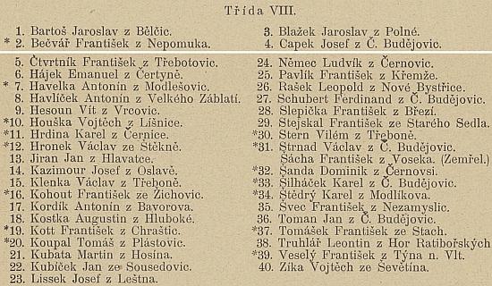 Ve výroční zprávě českobudějovického gymnázia mezi žáky maturitního ročníku je označen hvězdičkou jako žák, který obdržel vysvědčení I. třídy s vyznamenáním