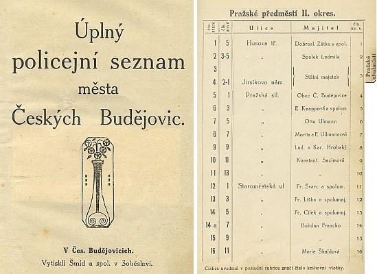 Z adresáře města Českých Budějovic, kde paní Sazymové (psané tu mylně s měkkými i) patřily hned dva domy na Pražské třídě