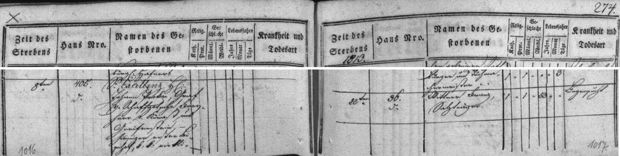 Záznam o jeho skonu 8. května 1813 v českobudějovické knize zemřelých