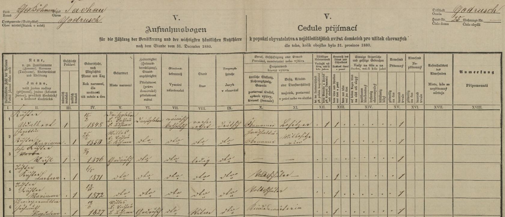 Arch sčítání lidu z roku 1880 pro stavení čp. 25 v Jadruži dokládá, že tu rodina Richterova, z níž pocházela Schartova matka, bydlela už tehdy