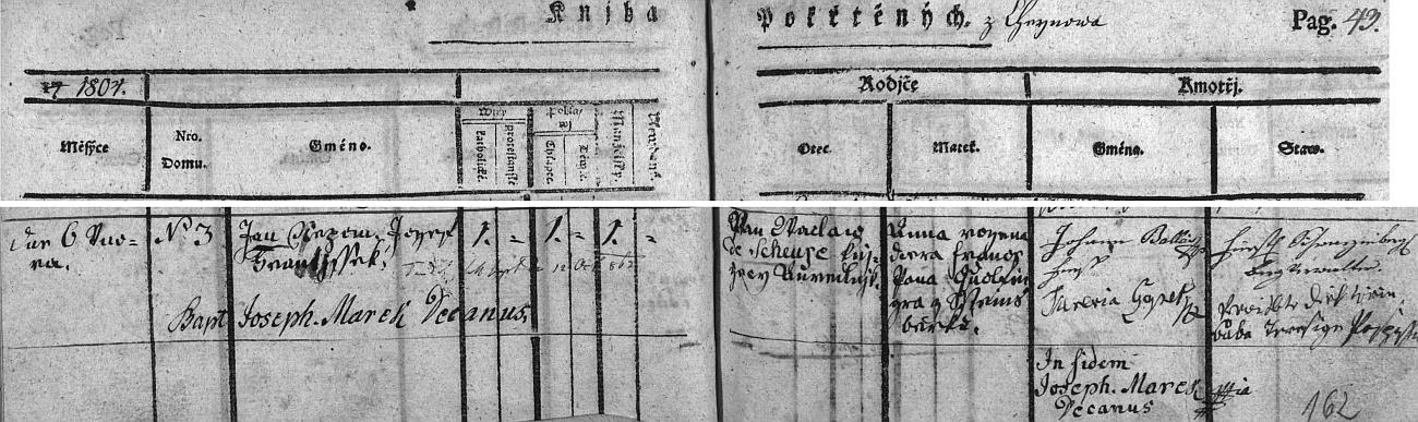 Záznam o jeho narození v chýnovské matrice