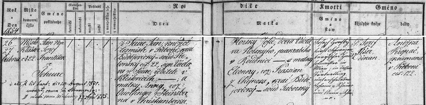 Záznam o jeho narození jeho syna v třeboňské matrice