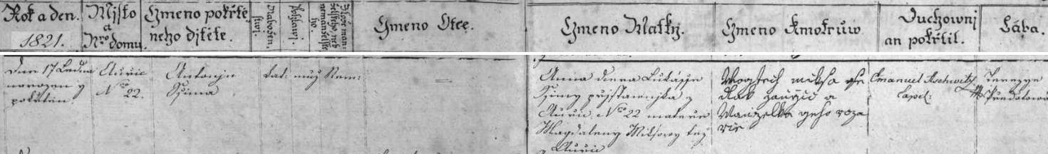 Česky psaný záznam vlachovobřezské křestní matriky o narození jeho děda z otcovy strany