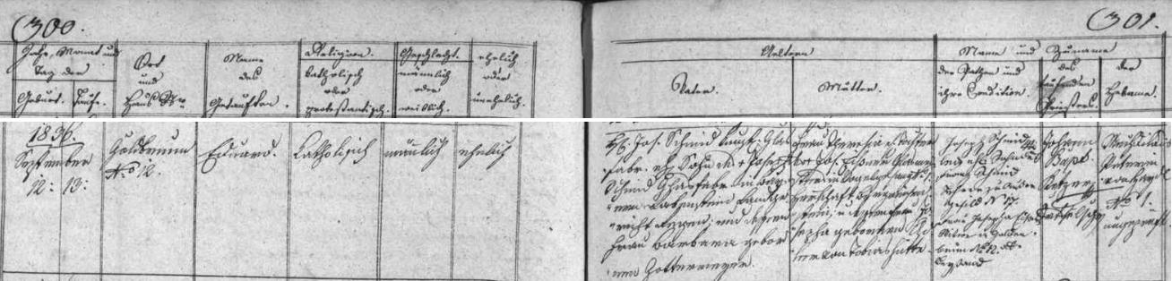Záznam o jeho narození na Zlaté Studni čp. 12 v kvildské křestní matrice