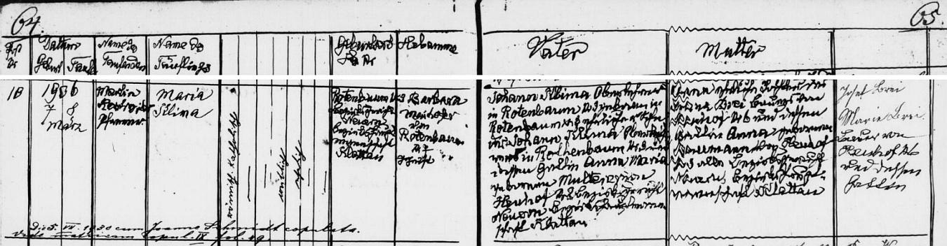 Narodila se podle tohoto záznamu křestní matriky farní obce Červené Dřevo zdejšímu učiteli Johannu Klimovi, synu ředitele místní školy (stavení čp. 3) Johanna Klimy a Anny Marie, roz. Multererové ze Srubů (zaniklých dnes stejně jako Červené Dřevo) čp.8, a jeho ženě Anně, roz. Breiové, dceři Johanna Breie ze Srubů čp. 6 a Anny, roz. Baumannové ze Srubů čp. 3