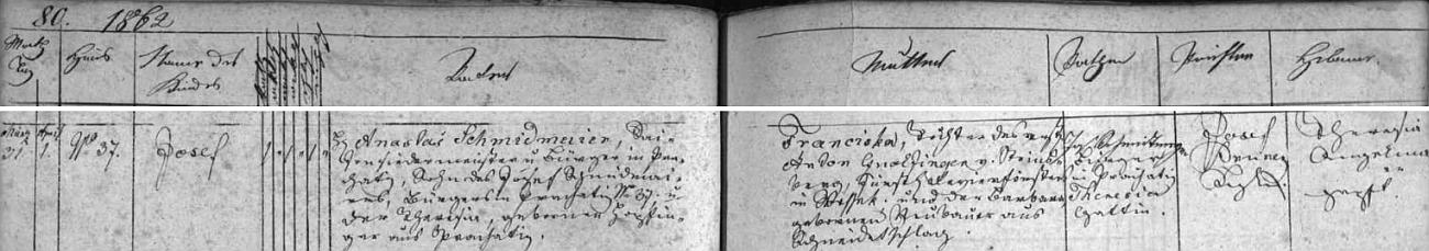 Narodil se v Prachaticích čp. 37 jako Josef Schmidmaier zdejšímu mydláři Anastasi Schmidmaierovi, jehož otec Josef Schmidmaier byl rovněž prachatickým měšťanem, matka Theresia pak pocházela také odtud) a jeho ženě Francisce, dceři knížecího revírníka v Osekách (Wossek). dnes části města Prachatic, Antona Guotfingera von Steinberg a jeho ženy Barbary, roz. Neubauerové z Veselí (Schneidetschlag)