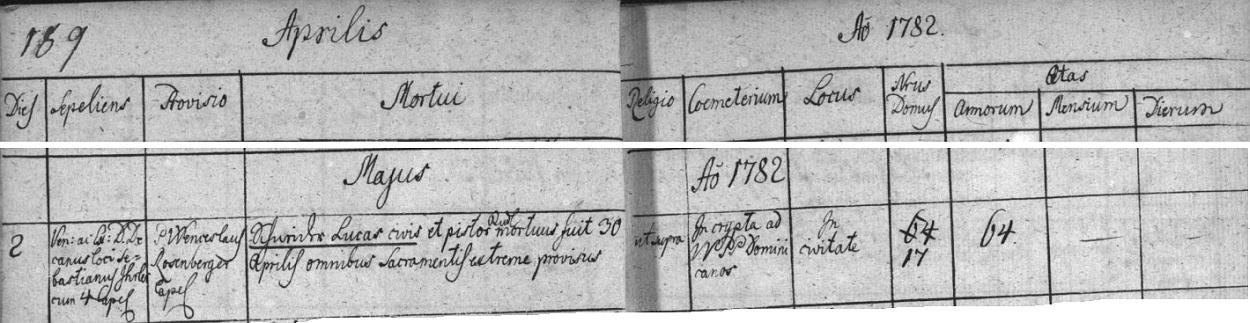 Latinsky psaný záznam úmrtní matriky města Českých Budějovic o jeho skonu 2. května roku 1782