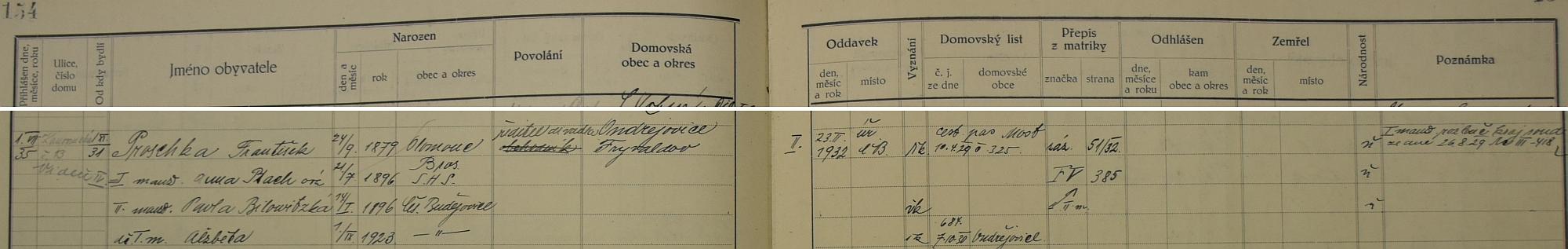Jeho záznam v knize evidence obyvatel Českých Budějovic