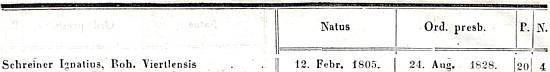 Jeho řádka v katalogu diecézního kléru z roku 1852
