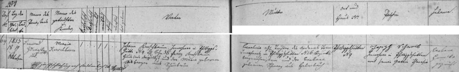 Záznam kvildské křestní matriky o narození Marie Kerschbaumové ve Filipově Huti dne 18. října roku 1853