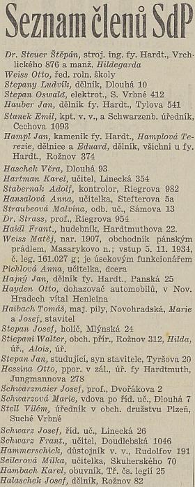 Na tomto seznamu členů Henleinovy Sudetoněmecké strany figuruje i on jako katolický kněz vedle svého kolegy Dr.Strasse, který se stal později později pro svůj židovský původ obětí holocaustu a stačil toho léta osudového roku 1938 vydat ještě prohlášení, že je mezi členy SdP uveden omylem