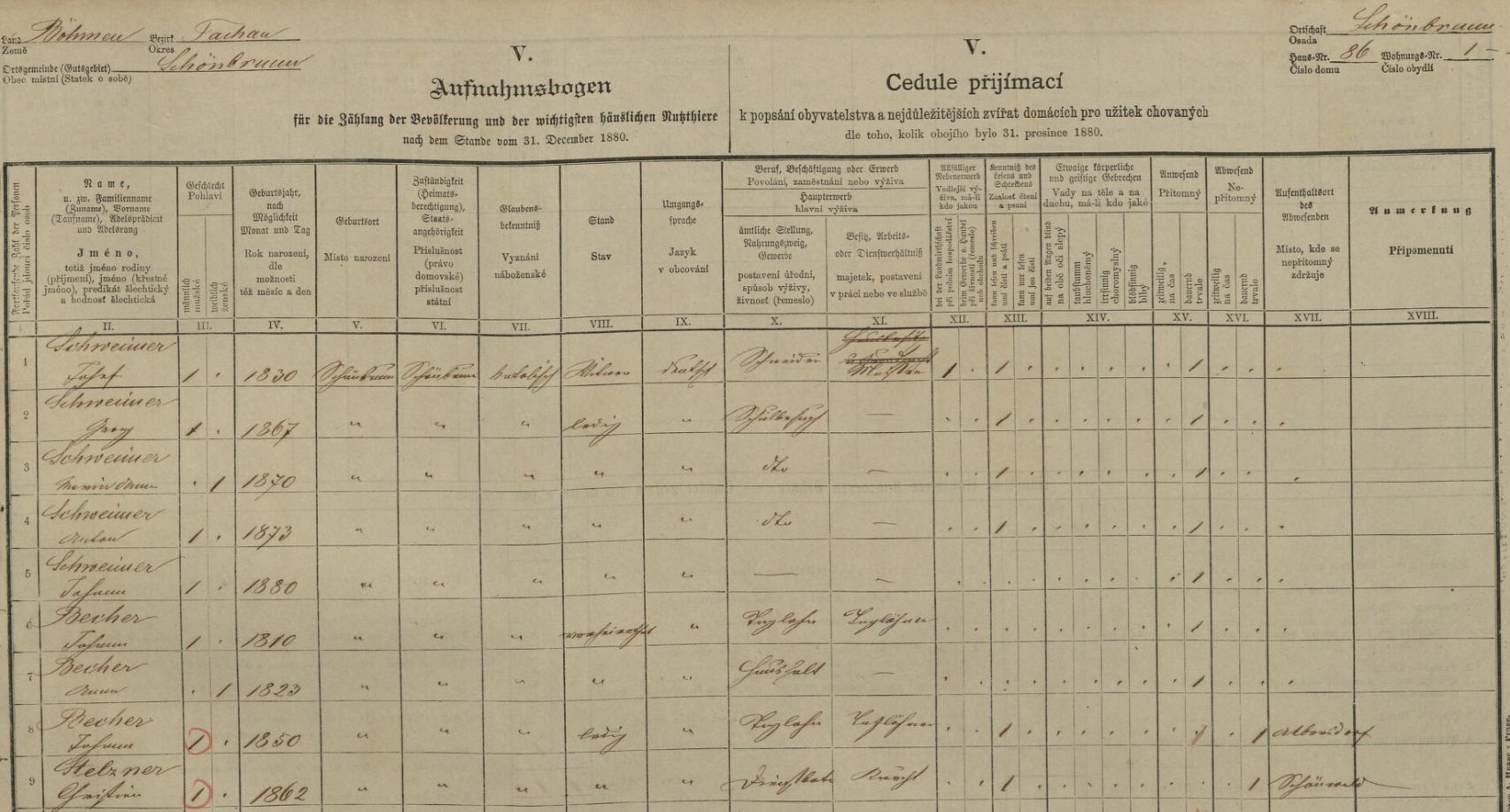 Arch sčítání lidu z roku 1880 dosvědčuje, že tu Schweimerovi bydleli v někdejším Schönbrunnu na čp. 86 už tenkrát