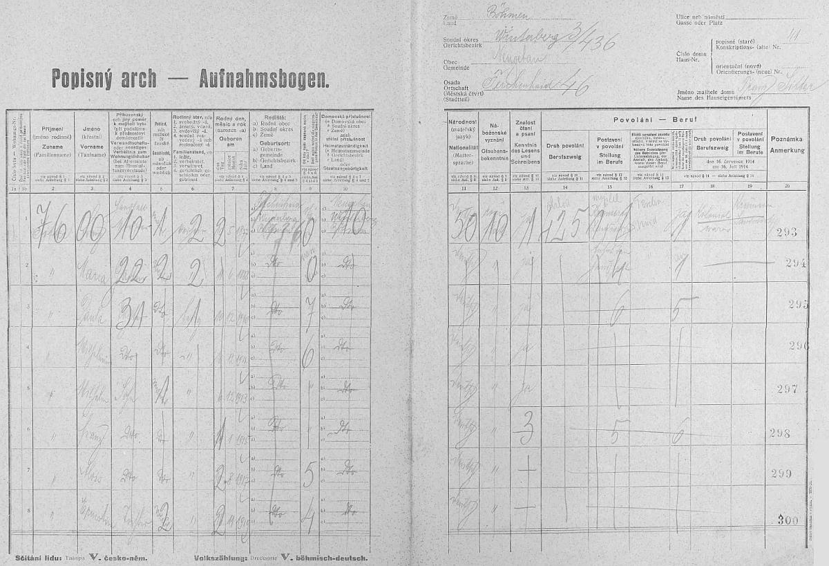 Arch sčítání lidu z roku 1921 pro stavení čp. 41 v Borových Ladech s rodinou Sitterovou