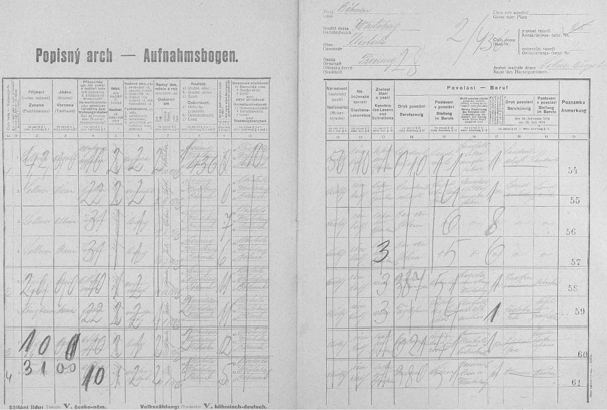 Arch sčítání lidu z roku 1921 pro stavení čp. 25 v Lipce s rodinou Sellnerovou (u dcery Marie je uveden na rozdíl od oddací matriky letopočet narození 1915)