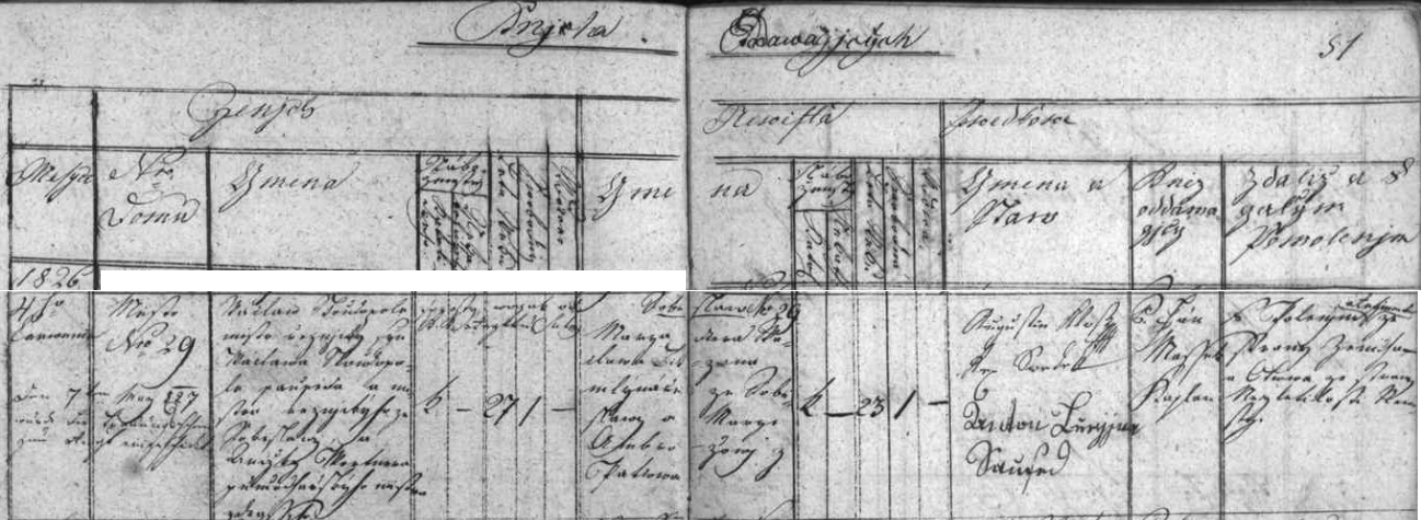 Záznam soběslavské oddací matriky o zdejší svatbě jeho rodičů