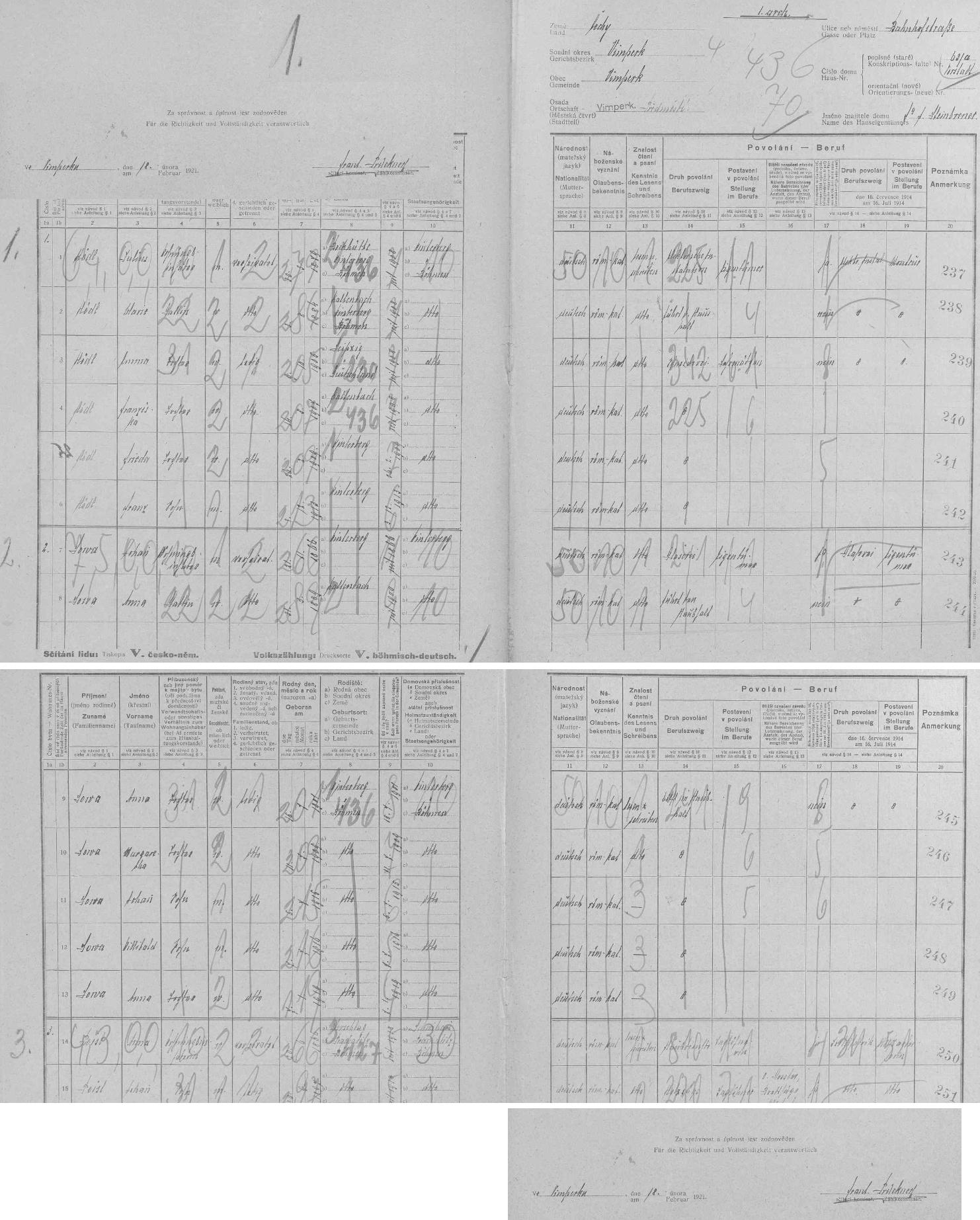 Arch sčítání lidu z roku 1921 pro dům čp. 63a ve vimperské Nádražní ulici, kde bydlila s rodiči i její maminka Margaretha, narozená v roce 1909