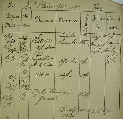 Z této pražské policejní přihlášky vysvítá, že jeho otec byl synem Theodora Staina, továrního úředníka rodem z Budišova nad Budišovkou uŠternberka na Moravě a jeho ženy Leopoldiny, roz. Kotülanové