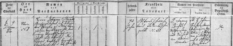 Záznam o jeho skonu v úmrtní matrice farní obce Polná na Šumavě
