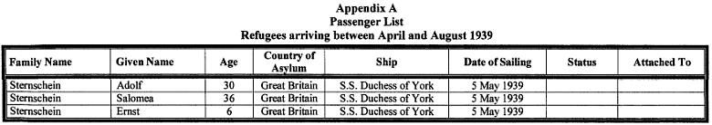 """Jméno Sternscheinových na seznamu uprchlíků z Evropy, které 5. května 1939 přivezla do Britské Kolumbie loď """"Vévodkyně z Yorku"""""""