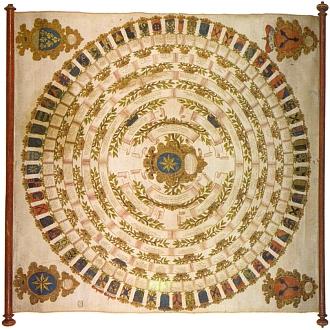 Unikátní kruhový rodokmen Sternbergů z archivu rodiny Paarů v Jindřichově Hradci