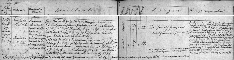Podle tohoto záznamu prachatické oddací matriky si tu šestatřicetiletý už Theodor Stieglitz bere o čtrnáct let mladší učitelku prachatické měšťanské školy Marii Mathildu Graenznerovou rodem z Litoměřic, dceru tamního stavitele lodí Johanna Franze Graenznera a jeho ženy Kathariny Josefy, roz. Mareschové z Litoměřic - jako oddávající kněz je zapsán Johann Maresch (1806-1879), kapitulní děkan u Všech svatých v Praze, zasloužilý pedagog a poslanec zemského sněmu, zřejmé příbuzný nevěstin