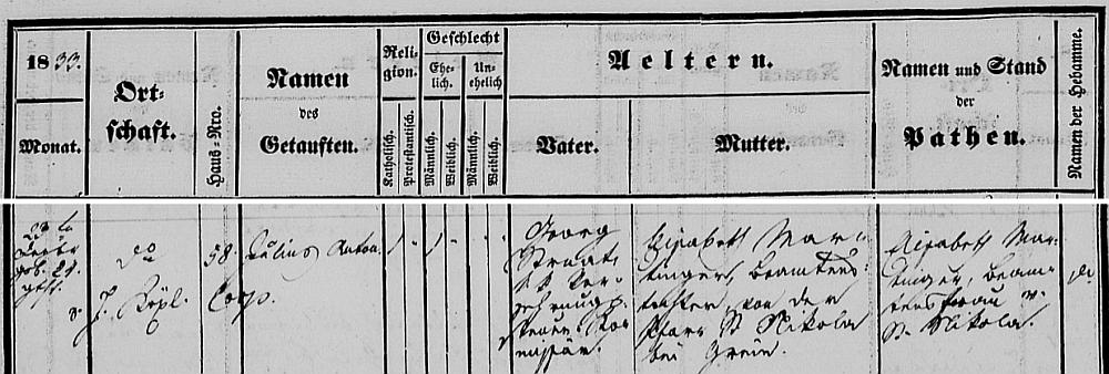 Záznam o jeho narození v křestní matrice hornorakouské farní obce Schwertberg