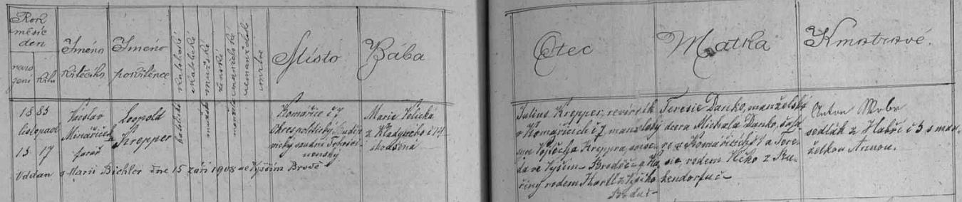 Záznam o narození jejího otce na stránkách matriky farní obce Střížov