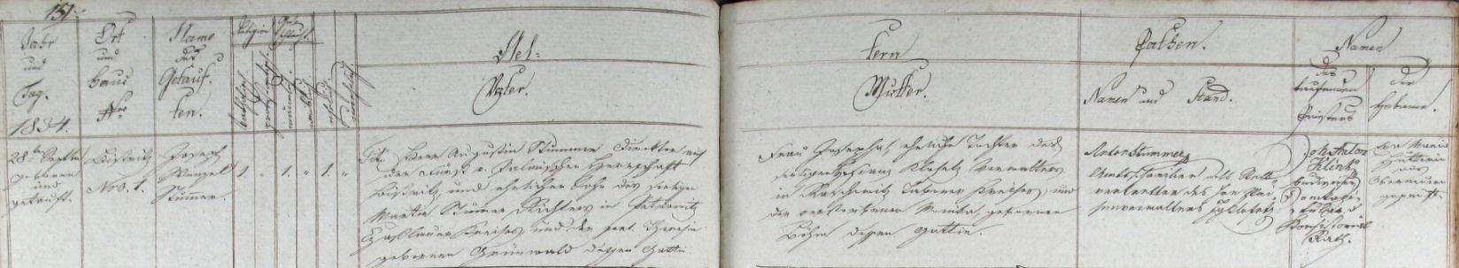 Záznam o jeho narození v křestní matrice Bystřice nad Úhlavou