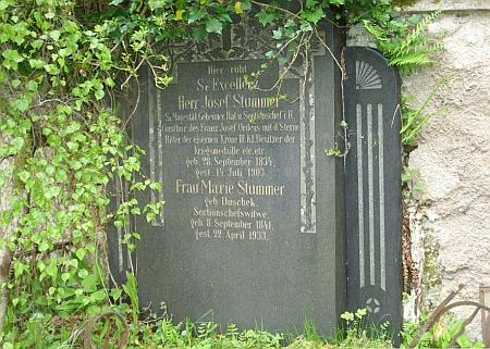 Hrob v Mariánských Lázních