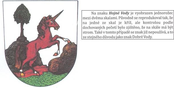 Znak Hojné Vody s vysvětlením jeho různých variant