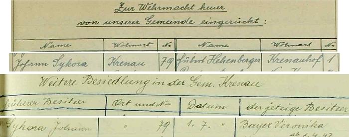 Záznamy německy kupodivu i po roce 1945 německy psané kroniky obce Křenov o narukování Johanna Sykory do války a o jeho poválečném vysídlení