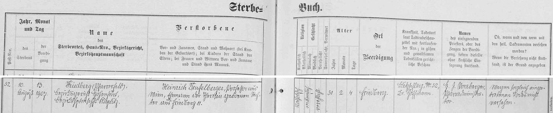 Záznam o jeho skonu ve frymburské úmrtní matrice